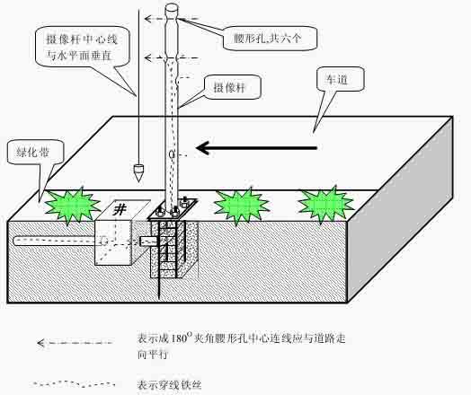 室外监控摄像机立杆安装要求及避雷方案